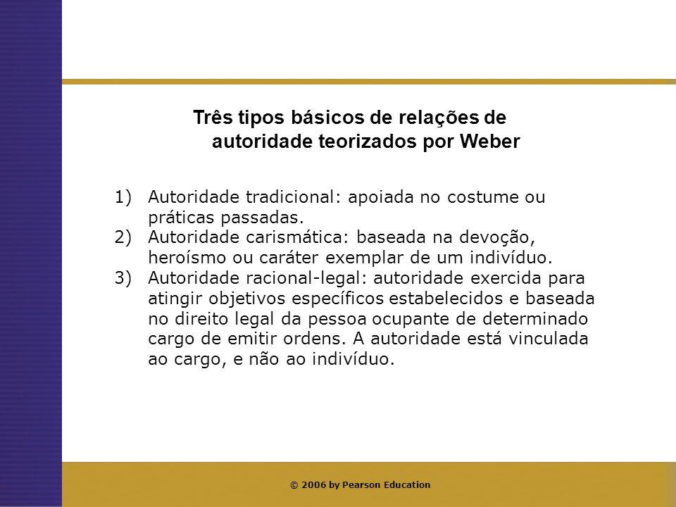 © 2006 by Pearson Education Três tipos básicos de relações de autoridade teorizados por Weber 1)Autoridade tradicional: apoiada no costume ou práticas