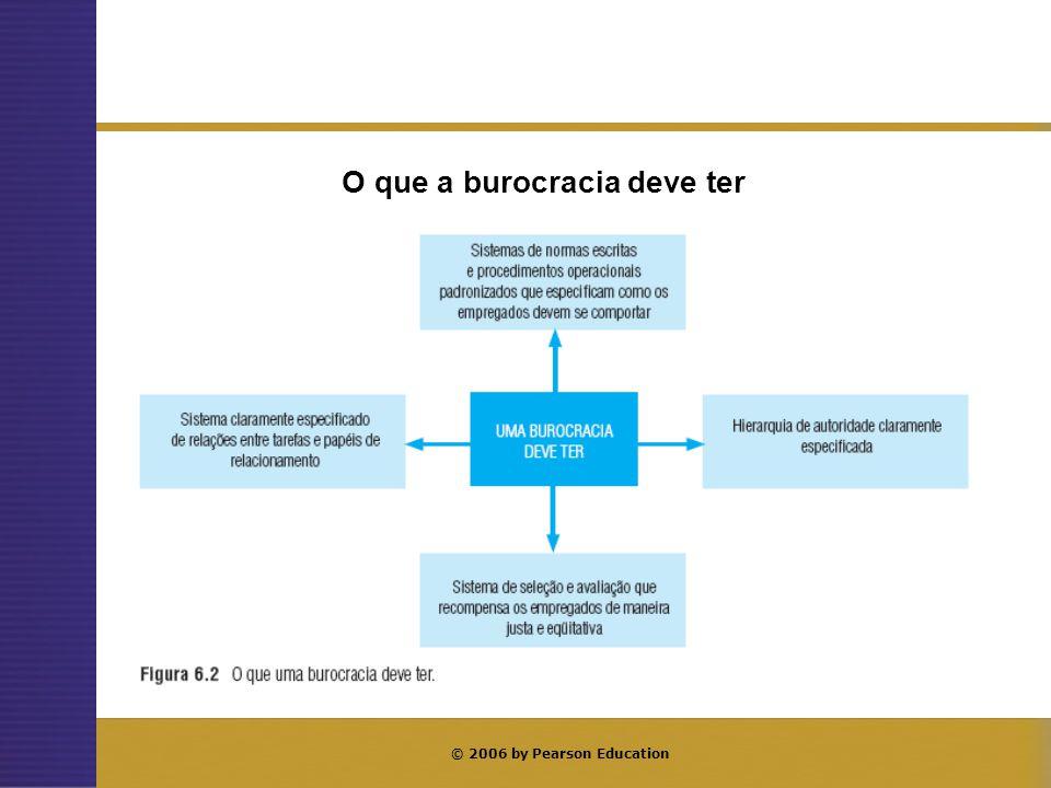 © 2006 by Pearson Education O que a burocracia deve ter