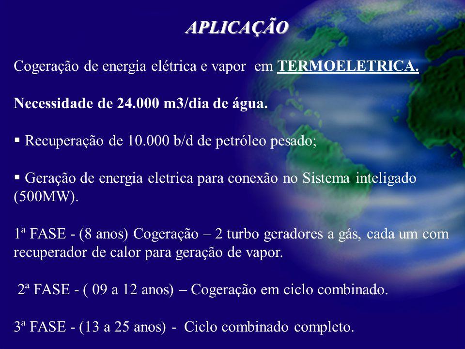 Processamento primário de petróleo APLICAÇÃO Cogeração de energia elétrica e vapor em TERMOELETRICA. Necessidade de 24.000 m3/dia de água. Recuperação