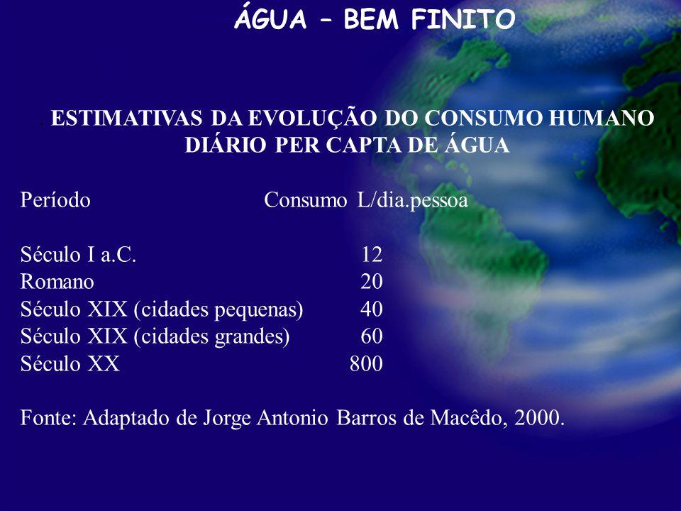 Processamento primário de petróleo ÁGUA – BEM FINITO.