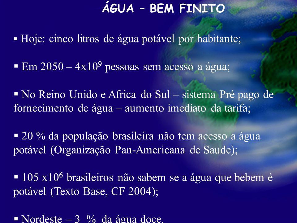 Processamento primário de petróleo ÁGUA – BEM FINITO Hoje: cinco litros de água potável por habitante; Em 2050 – 4x10 9 pessoas sem acesso a água; No Reino Unido e Africa do Sul – sistema Pré pago de fornecimento de água – aumento imediato da tarifa; 20 % da população brasileira não tem acesso a água potável (Organização Pan-Americana de Saude); 105 x10 6 brasileiros não sabem se a água que bebem é potável (Texto Base, CF 2004); Nordeste – 3 % da água doce.