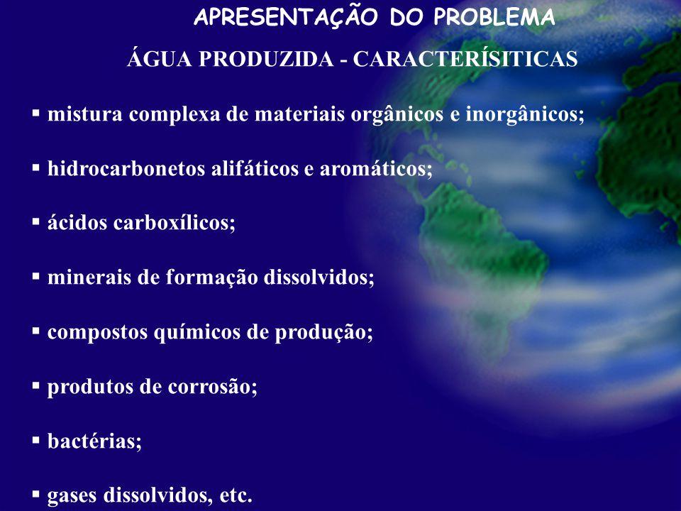 Processamento primário de petróleo APRESENTAÇÃO DO PROBLEMA ÁGUA PRODUZIDA - CARACTERÍSITICAS mistura complexa de materiais orgânicos e inorgânicos; h