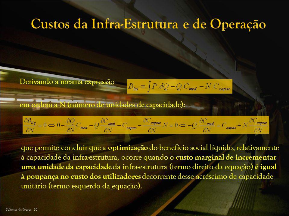 Políticas de Preços 10 Custos da Infra-Estrutura e de Operação Derivando a mesma expressão em ordem a N (número de unidades de capacidade): que permit