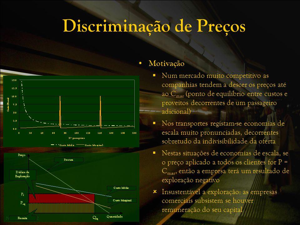 Políticas de Preços 12 Discriminação de Preços Motivação Num mercado muito competitivo as companhias tendem a descer os preços até ao C mar (ponto de