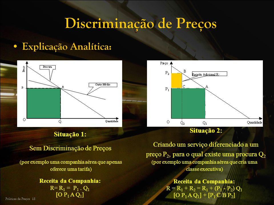 Políticas de Preços 15 Discriminação de Preços Explicação Analítica: Receita da Companhia: R= R 1 = P 1. Q 1 [O P 1 A Q 1 ] Situação 2: Criando um ser