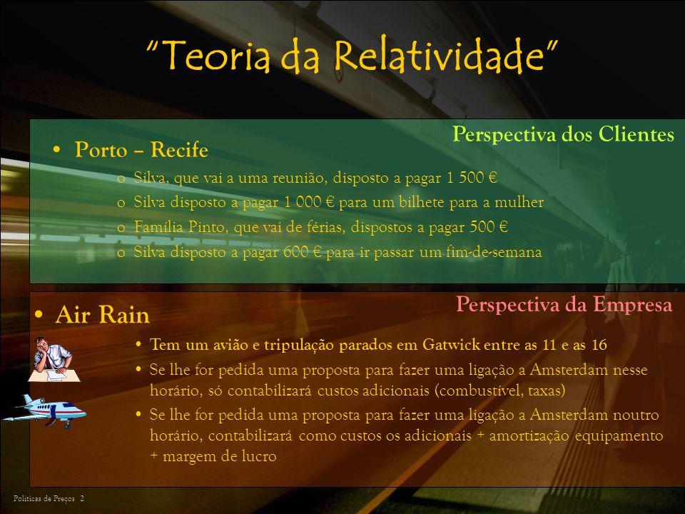 Políticas de Preços 2 Perspectiva dos Clientes Teoria da Relatividade Porto – Recife oSilva, que vai a uma reunião, disposto a pagar 1 500 oSilva disp