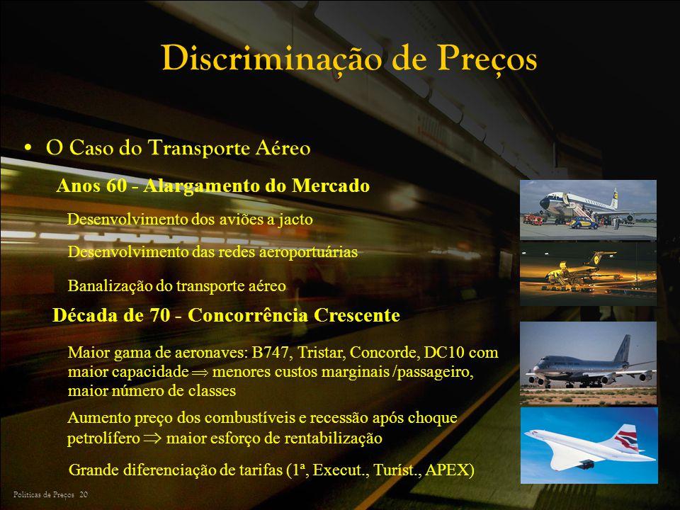 Políticas de Preços 20 Discriminação de Preços O Caso do Transporte Aéreo Anos 60 - Alargamento do Mercado Desenvolvimento dos aviões a jacto Banaliza