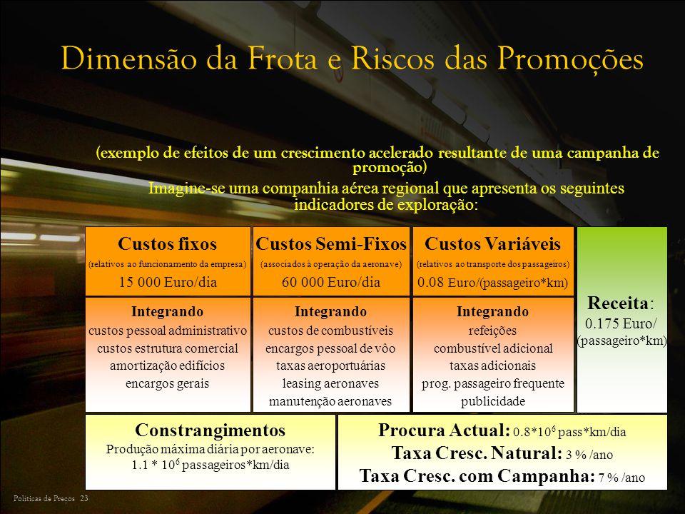 Políticas de Preços 23 Dimensão da Frota e Riscos das Promoções (exemplo de efeitos de um crescimento acelerado resultante de uma campanha de promoção