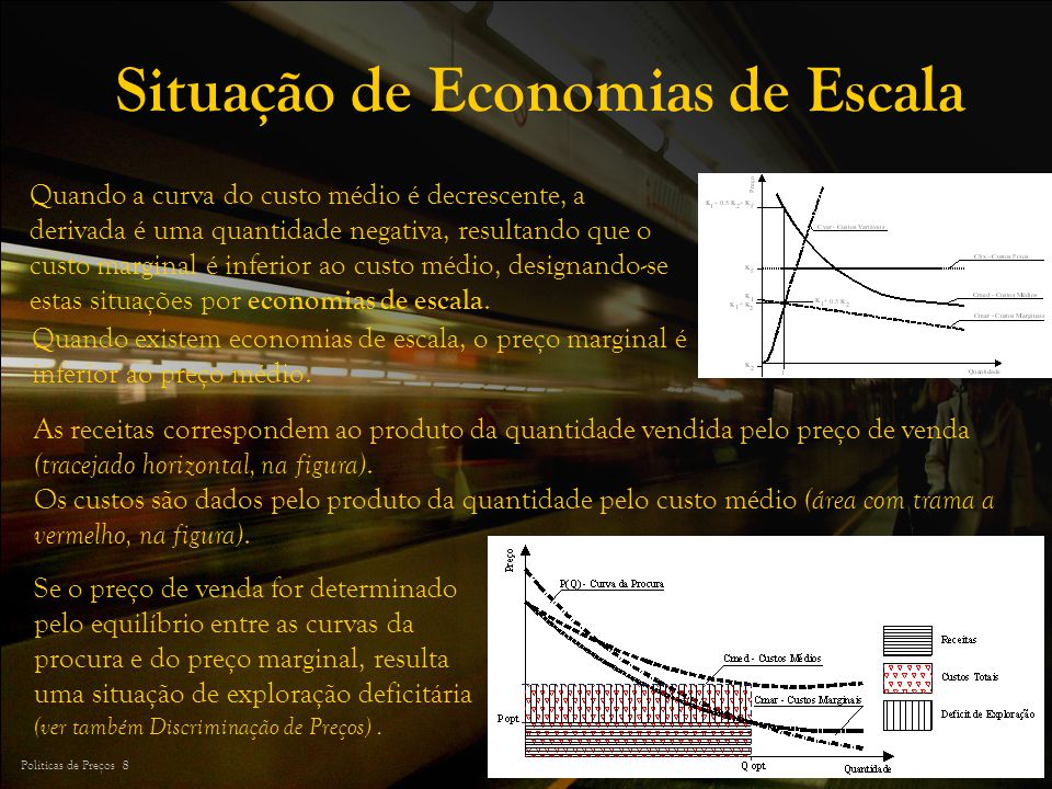 Políticas de Preços 8 Situação de Economias de Escala As receitas correspondem ao produto da quantidade vendida pelo preço de venda (tracejado horizon