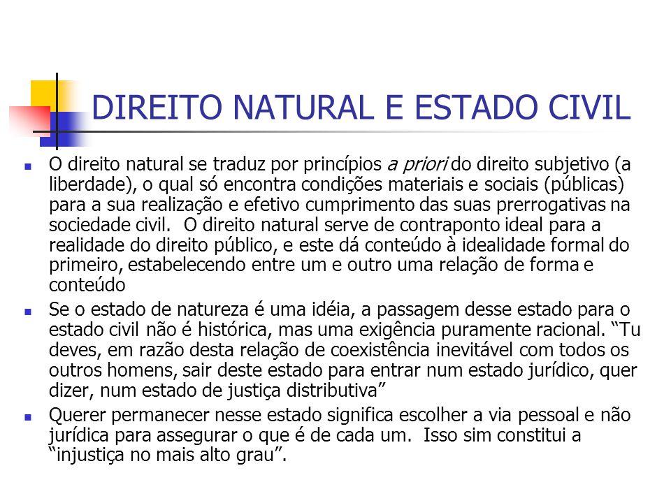 DIREITO NATURAL E ESTADO CIVIL O direito natural se traduz por princípios a priori do direito subjetivo (a liberdade), o qual só encontra condições ma
