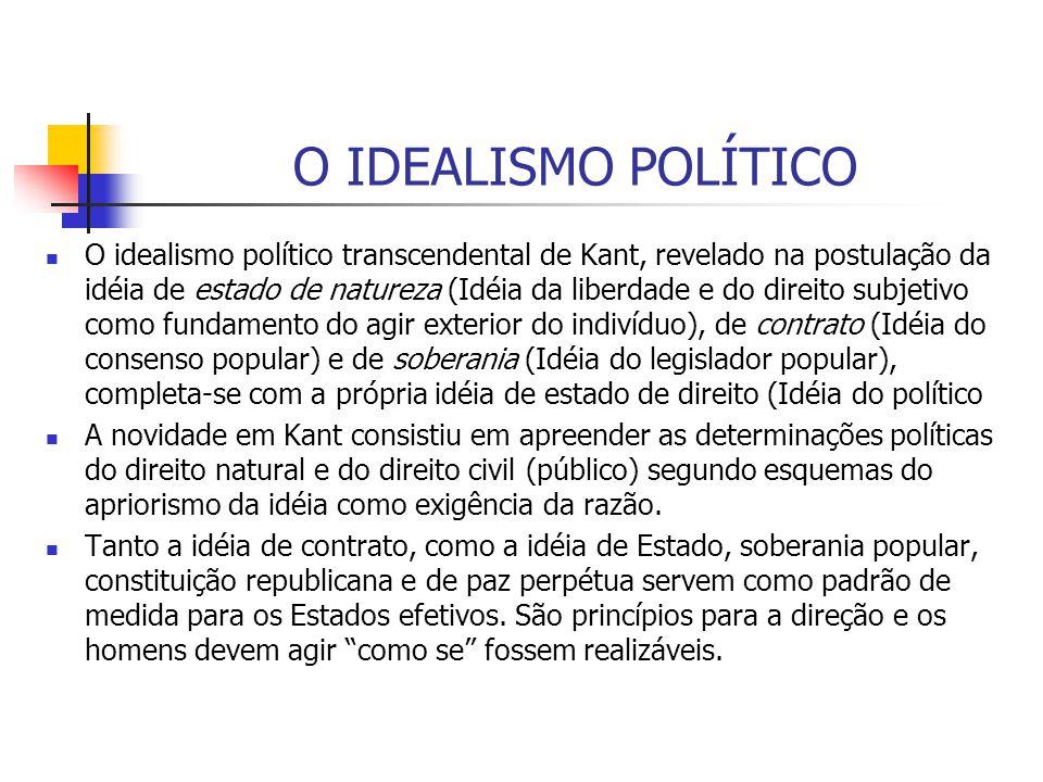 O IDEALISMO POLÍTICO O idealismo político transcendental de Kant, revelado na postulação da idéia de estado de natureza (Idéia da liberdade e do direi