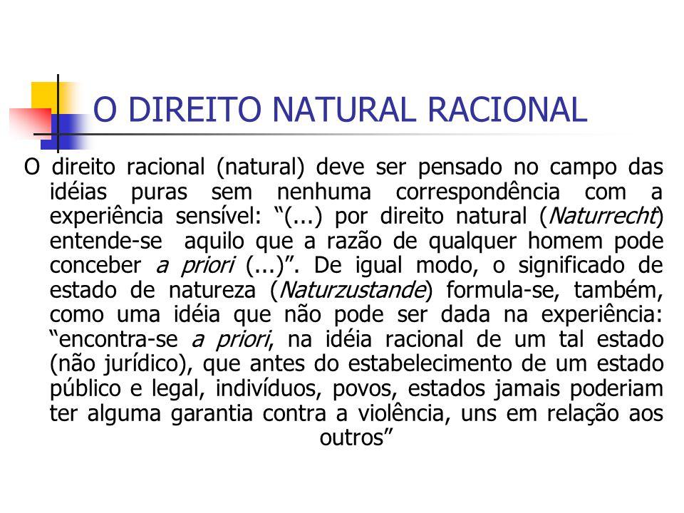 O DIREITO NATURAL RACIONAL O direito racional (natural) deve ser pensado no campo das idéias puras sem nenhuma correspondência com a experiência sensí