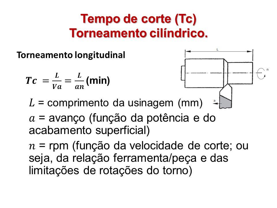 Tempo de corte (Tc) Torneamento cilíndrico.