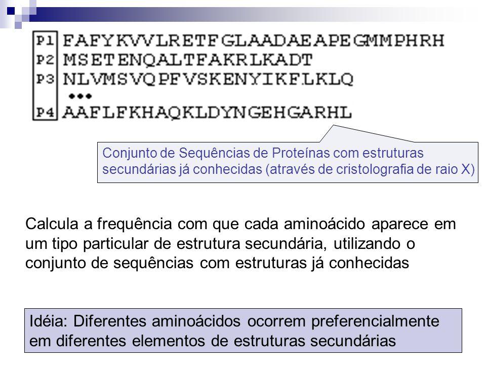 Conjunto de Sequências de Proteínas com estruturas secundárias já conhecidas (através de cristolografia de raio X) Idéia: Diferentes aminoácidos ocorr