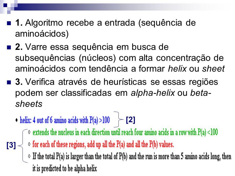 1. Algoritmo recebe a entrada (sequência de aminoácidos) 2. Varre essa sequência em busca de subsequências (núcleos) com alta concentração de aminoáci