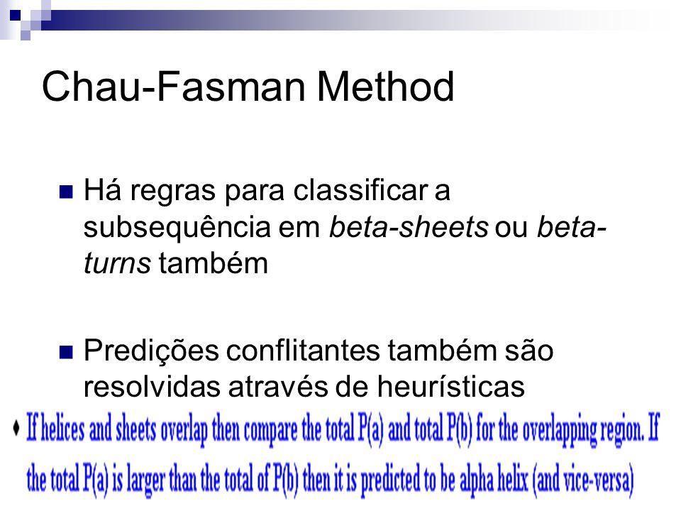 Chau-Fasman Method Há regras para classificar a subsequência em beta-sheets ou beta- turns também Predições conflitantes também são resolvidas através