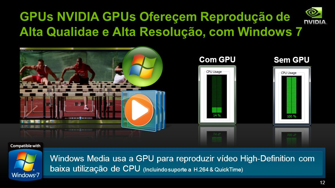 GPUs NVIDIA GPUs Ofereçem Reprodução de Alta Qualidae e Alta Resolução, com Windows 7 Windows Media usa a GPU para reproduzir vídeo High-Definition co