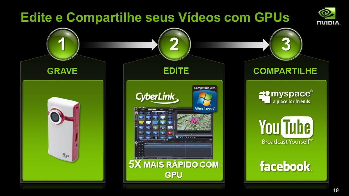 Edite e Compartilhe seus Vídeos com GPUs 5X MAIS RÁPIDO COM GPU 19
