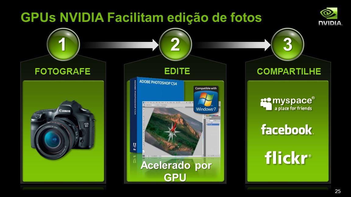 GPUs NVIDIA Facilitam edição de fotos 25