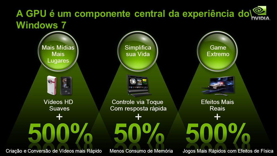 A GPU é um componente central da experiência do\ Windows 7 Mais Mídias Mais Lugares Simplifica sua Vida Game Extremo Menos Consumo de MemóriaJogos Mais Rápidos com Efeitos de FísicaCriação e Conversão de Vídeos mais Rápido Vídeos HD Suaves + Controle via Toque Com resposta rápida Efeitos Mais Reais ++ 8