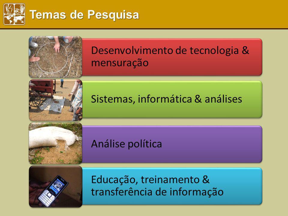 Temas de Pesquisa Desenvolvimento de tecnologia & mensuração Sistemas, informática & análises Análise política Educação, treinamento & transferência d