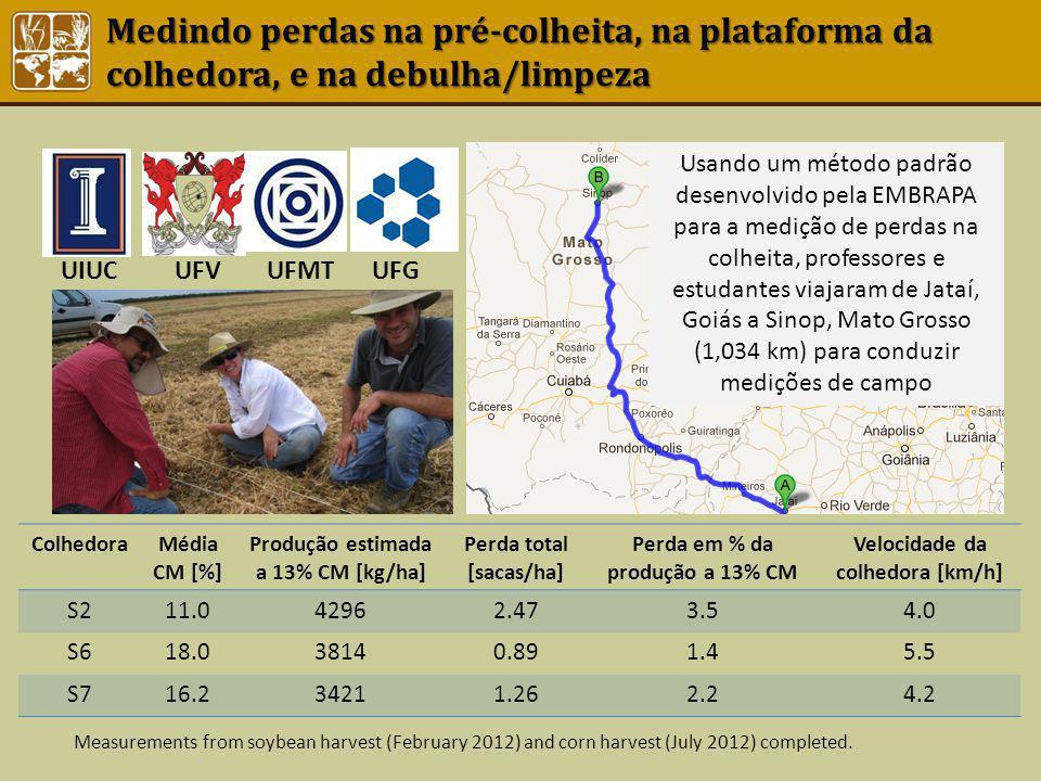 Medindo perdas na pré-colheita, na plataforma da colhedora, e na debulha/limpeza UFVUIUCUFGUFMT Measurements from soybean harvest (February 2012) and