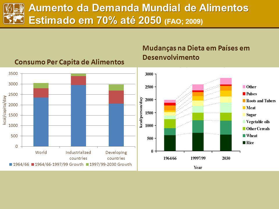 Aumento da Demanda Mundial de Alimentos Estimado em 70% até 2050 Aumento da Demanda Mundial de Alimentos Estimado em 70% até 2050 (FAO; 2009) Mudanças