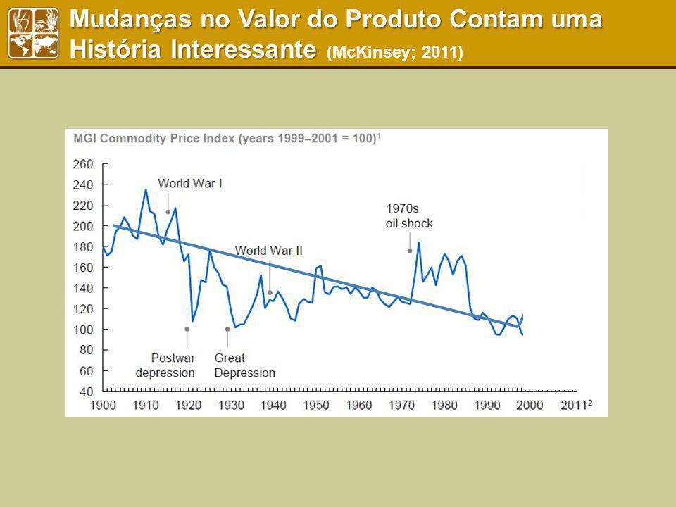 McKinsey Global Institutes Resource Revolution Mudanças no Valor do Produto Contam uma História Interessante Mudanças no Valor do Produto Contam uma H