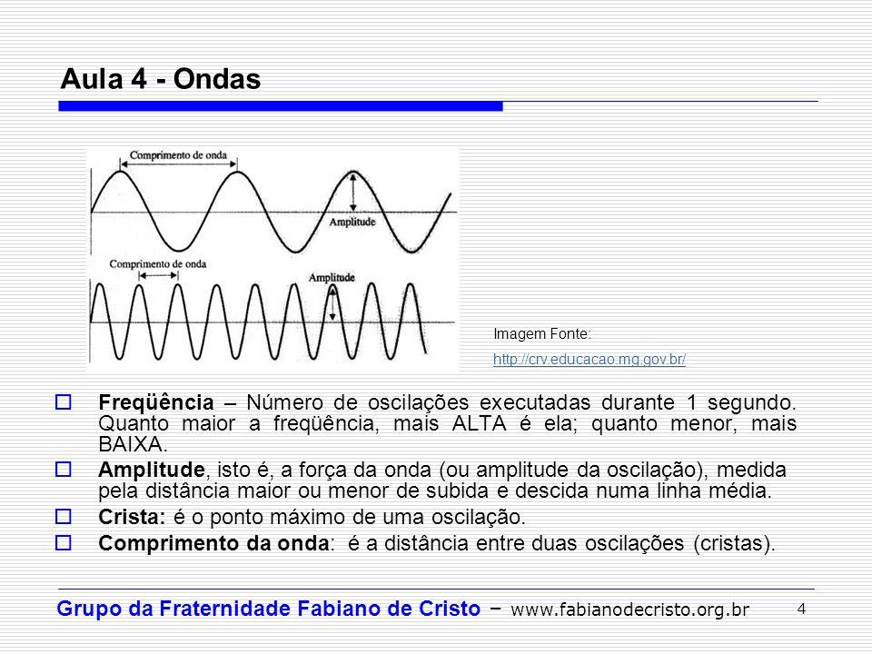 Grupo da Fraternidade Fabiano de Cristo – www.fabianodecristo.org.br 5 Aula 4 - Ondas De acordo com o comprimento da onda podemos separar: Ondas Longas: Superiores a 600 metros de comprimento.