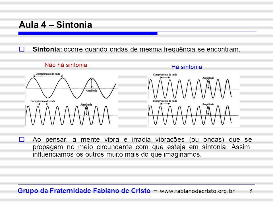 Grupo da Fraternidade Fabiano de Cristo – www.fabianodecristo.org.br 8 Aula 4 – Sintonia Sintonia: ocorre quando ondas de mesma frequência se encontra