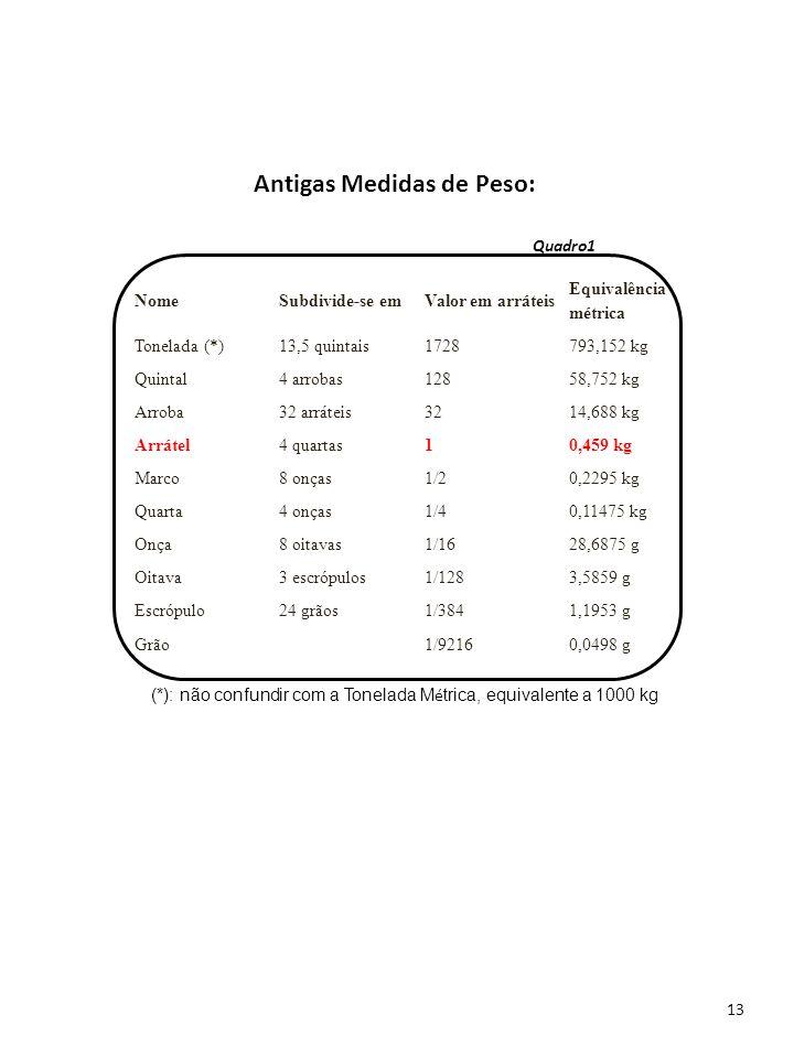 13 NomeSubdivide-se emValor em arráteis Equivalência métrica Tonelada (*)13,5 quintais1728793,152 kg Quintal4 arrobas12858,752 kg Arroba32 arráteis321