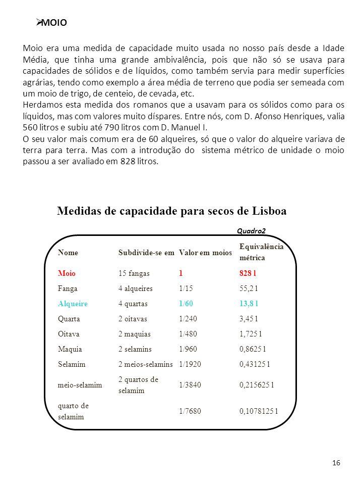 16 NomeSubdivide-se emValor em moios Equivalência métrica Moio15 fangas1828 l Fanga4 alqueires1/1555,2 l Alqueire4 quartas1/6013,8 l Quarta2 oitavas1/