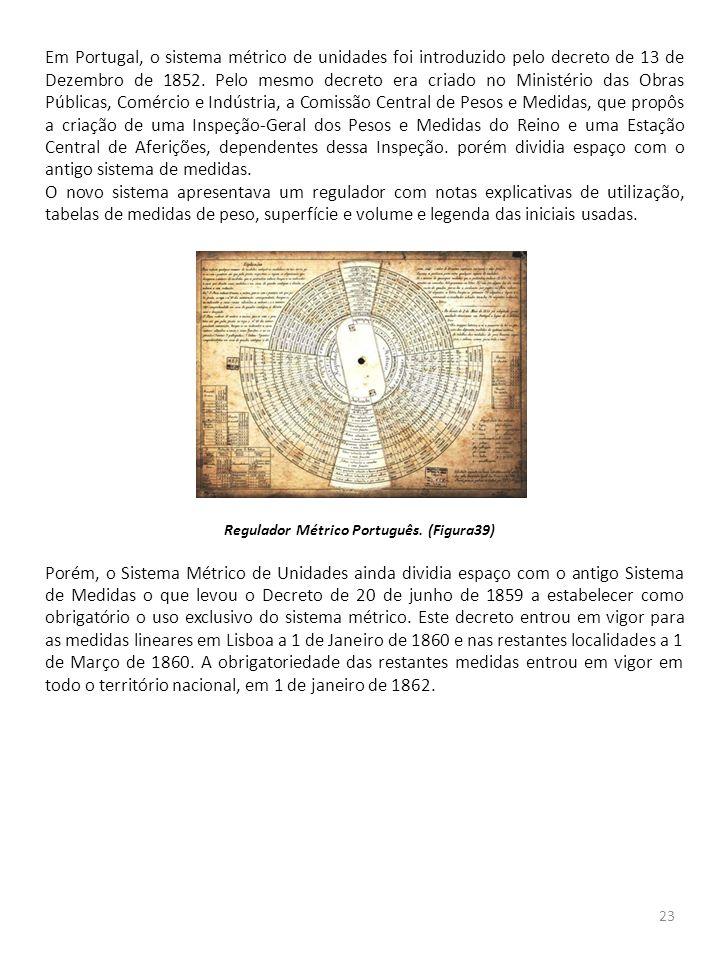 23 Regulador Métrico Português. (Figura39) Em Portugal, o sistema métrico de unidades foi introduzido pelo decreto de 13 de Dezembro de 1852. Pelo mes