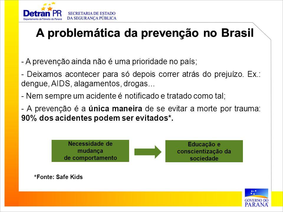 A problemática da prevenção no Brasil - A prevenção ainda não é uma prioridade no país; - Deixamos acontecer para só depois correr atrás do prejuízo.