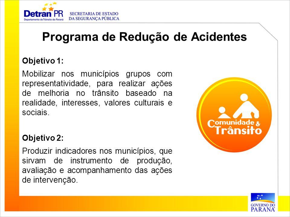 Programa de Redução de Acidentes Objetivo 1: Mobilizar nos municípios grupos com representatividade, para realizar ações de melhoria no trânsito basea