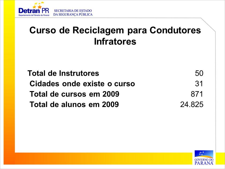 Curso de Reciclagem para Condutores Infratores Total de Instrutores50 Cidades onde existe o curso31 Total de cursos em 2009871 Total de alunos em 2009