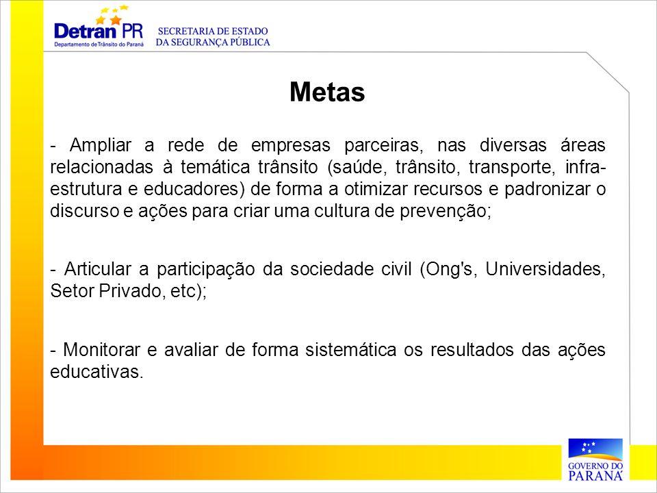 Metas - Ampliar a rede de empresas parceiras, nas diversas áreas relacionadas à temática trânsito (saúde, trânsito, transporte, infra- estrutura e edu