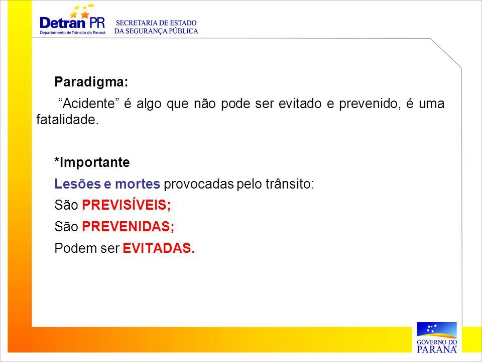 LocalFrotaPopulaçãoPessoa/Veículo Curitiba 1.135.5271.791.4481,57 Paraná 4.595.99810.518.1992,28 População dados: IPARDES/ IBGE Frota X População Setembro/09