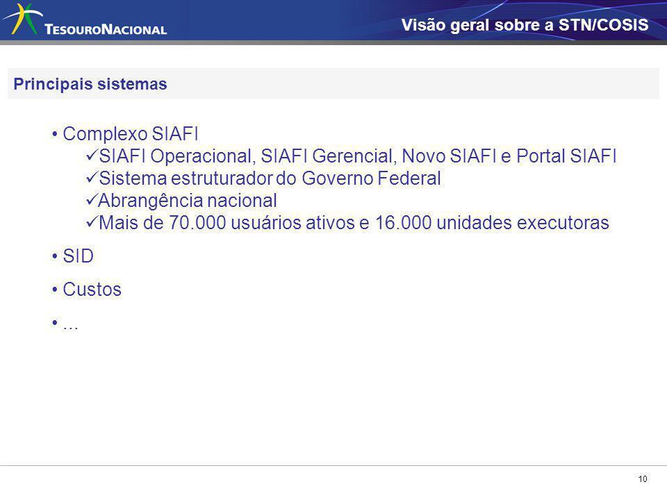 10 Principais sistemas Visão geral sobre a STN/COSIS Complexo SIAFI SIAFI Operacional, SIAFI Gerencial, Novo SIAFI e Portal SIAFI Sistema estruturador