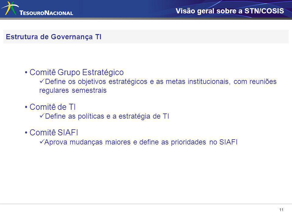 11 Estrutura de Governança TI Visão geral sobre a STN/COSIS Comitê Grupo Estratégico Define os objetivos estratégicos e as metas institucionais, com r