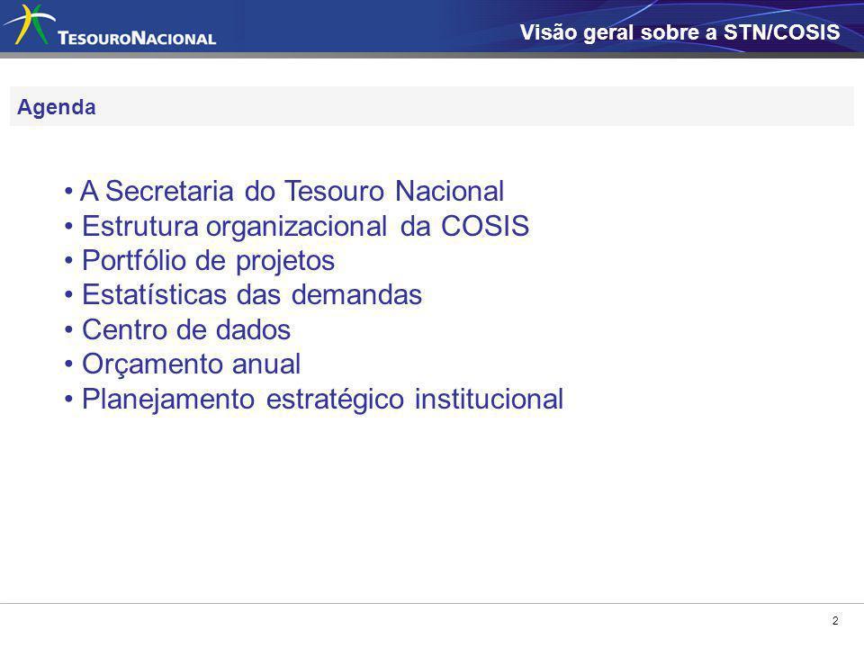 2 Visão geral sobre a STN/COSIS Agenda A Secretaria do Tesouro Nacional Estrutura organizacional da COSIS Portfólio de projetos Estatísticas das deman