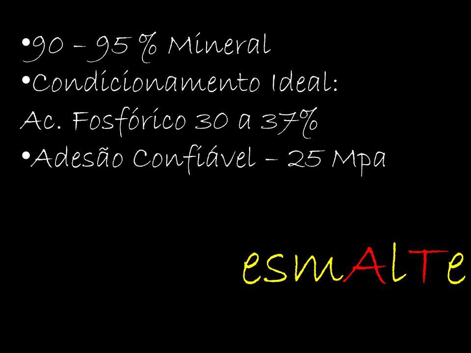 esmAlTe 90 – 95 % Mineral Condicionamento Ideal: Ac. Fosfórico 30 a 37% Adesão Confiável – 25 Mpa