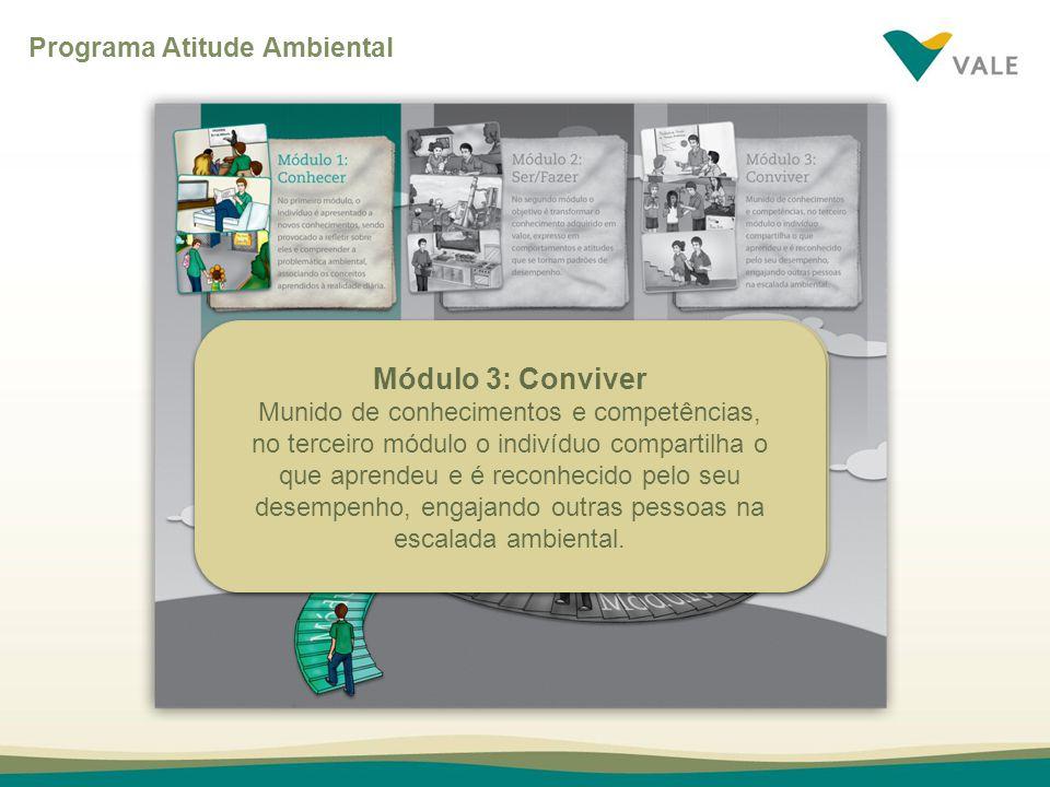 Programa Atitude Ambiental Módulo 1: Conhecer No primeiro módulo, o indivíduo é apresentado a novos conhecimentos, sendo provocado a refletir sobre el