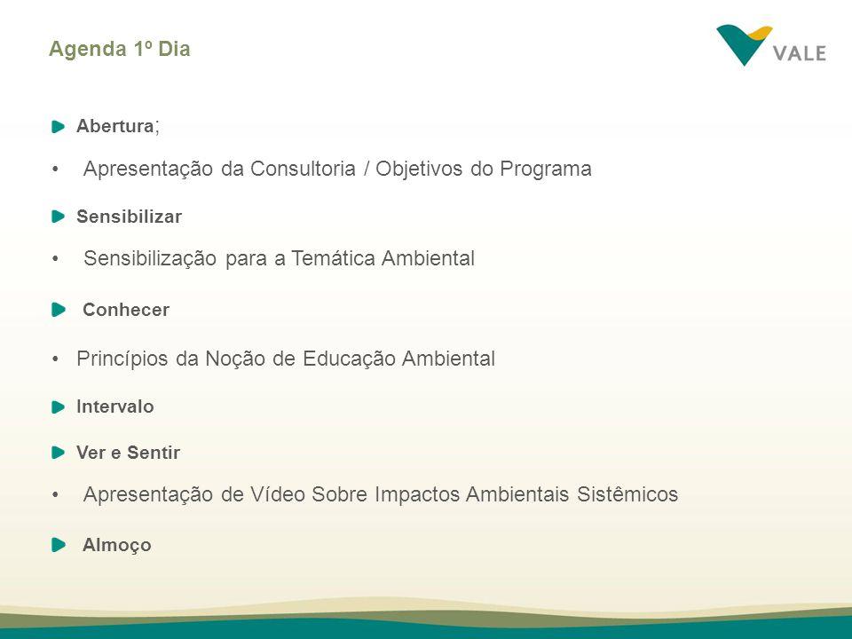 Agenda 1º Dia Abertura ; Apresentação da Consultoria / Objetivos do Programa Sensibilizar Sensibilização para a Temática Ambiental Conhecer Princípios