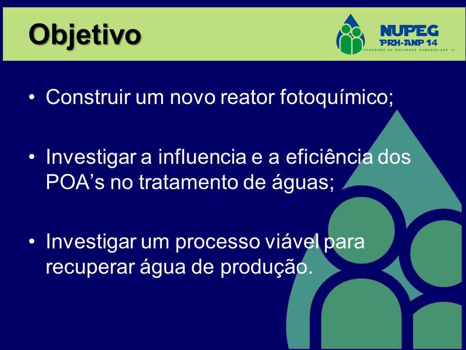Água de Produção Água de produção é toda a água produzida junto com o petróleo, seja esta a água de formação ou a água de injeção, usada para estimular a produção de um poço.