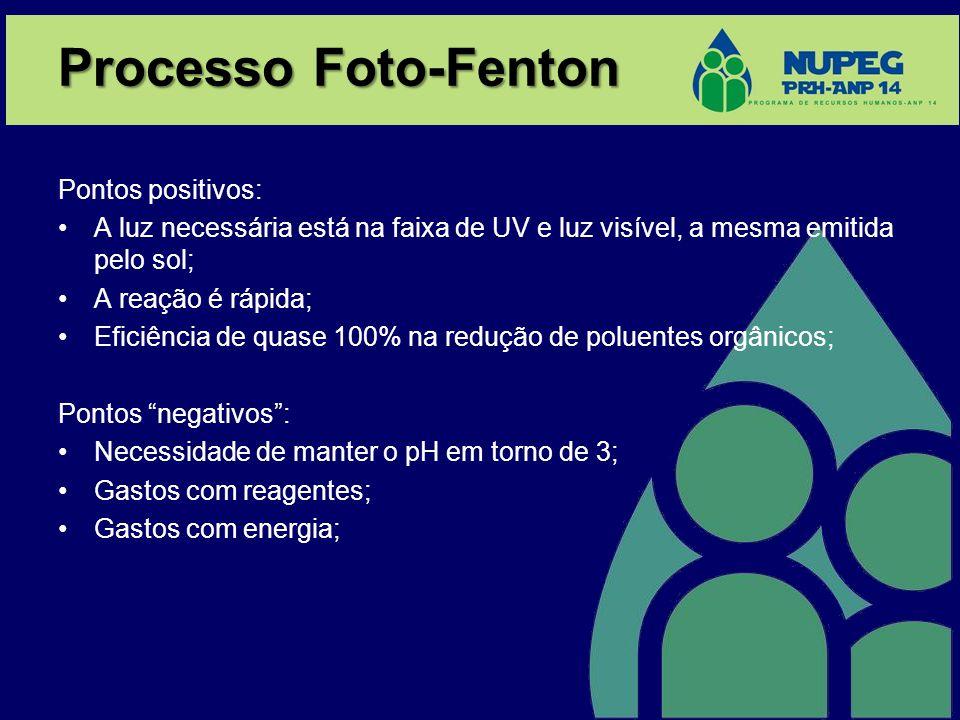 Processo Foto-Fenton Definição Consiste na combinação de peróxido de hidrogênio e de íons ferrosos (H 2 O 2 /Fe 2+ ) com a luz UV.