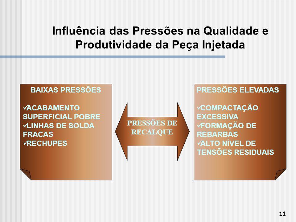 11 Influência das Pressões na Qualidade e Produtividade da Peça Injetada PRESSÕES DE RECALQUE PRESSÕES ELEVADAS COMPACTAÇÃO EXCESSIVA FORMAÇÃO DE REBA