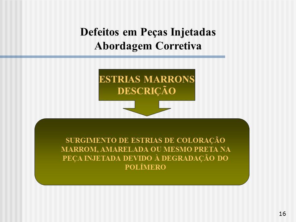 16 Defeitos em Peças Injetadas Abordagem Corretiva ESTRIAS MARRONS DESCRIÇÃO SURGIMENTO DE ESTRIAS DE COLORAÇÃO MARROM, AMARELADA OU MESMO PRETA NA PE