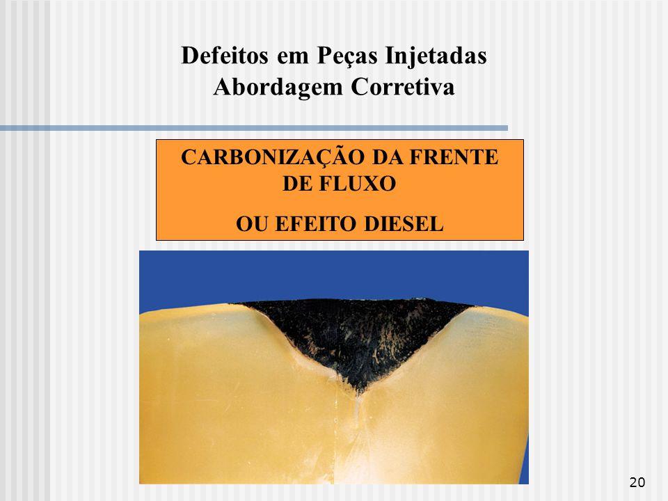 20 Defeitos em Peças Injetadas Abordagem Corretiva CARBONIZAÇÃO DA FRENTE DE FLUXO OU EFEITO DIESEL