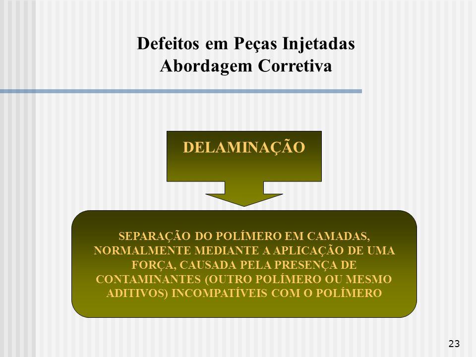 23 DELAMINAÇÃO SEPARAÇÃO DO POLÍMERO EM CAMADAS, NORMALMENTE MEDIANTE A APLICAÇÃO DE UMA FORÇA, CAUSADA PELA PRESENÇA DE CONTAMINANTES (OUTRO POLÍMERO